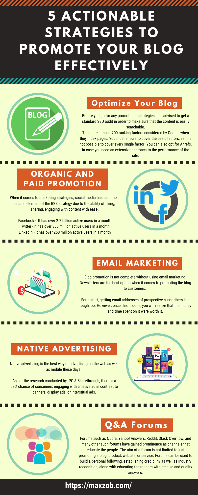 how to promote your blog infographics